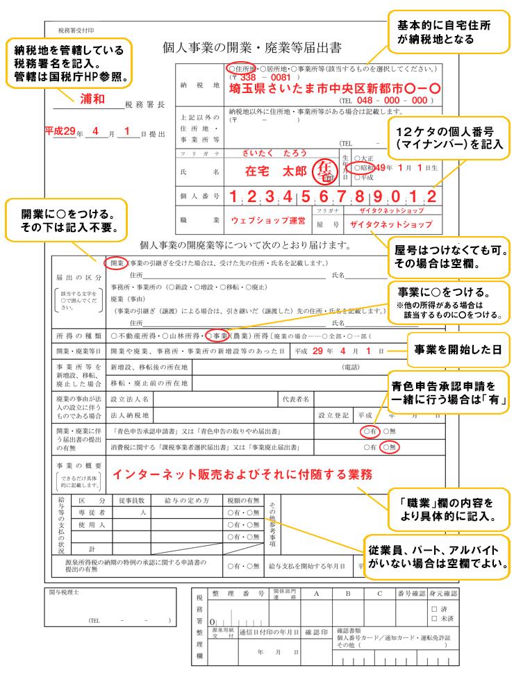 届 国税庁 開業 開示請求等の手続 国税庁